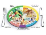Загородный клуб Юна-Лайф - иконка «питание» в Химках